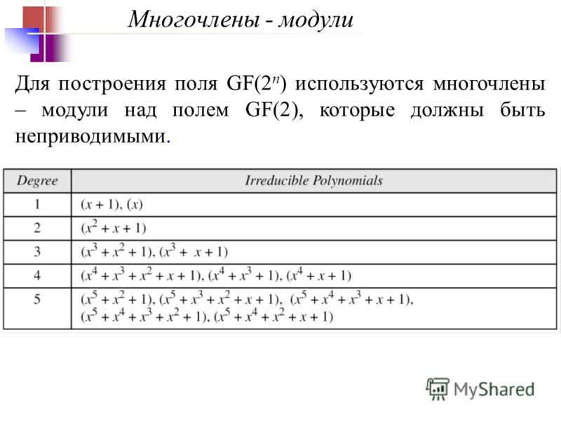 Многочлены - модули Для построения поля GF(2 n ) используются многочлены – модули над полем GF(2), которые должны быть неприводимыми.