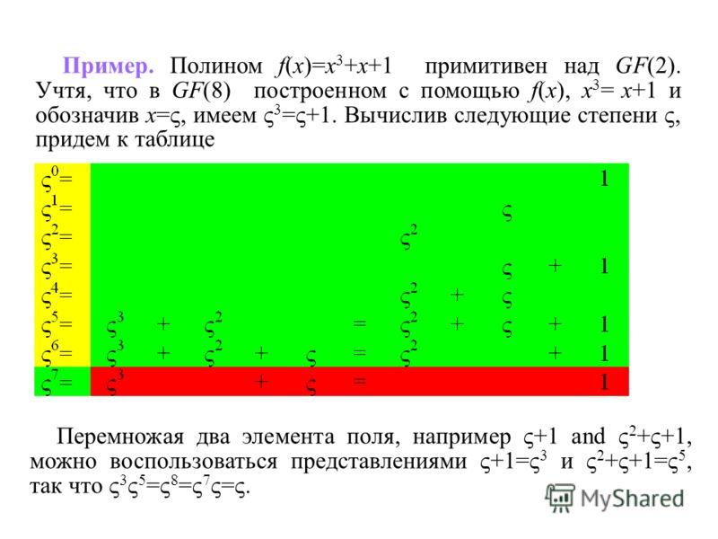 Пример. Полином f(x)=x 3 +x+1 примитивен над GF(2). Учтя, что в GF(8) построенном с помощью f(x), x 3 = x+1 и обозначив x=, имеем 3 = +1. Вычислив следующие степени, придем к таблице Перемножая два элемента поля, например +1 and 2 + +1, можно восполь