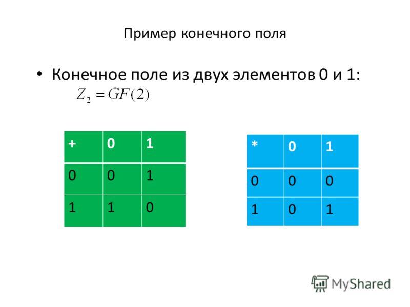 Пример конечного поля Конечное поле из двух элементов 0 и 1: +01 001 110 *01 000 101