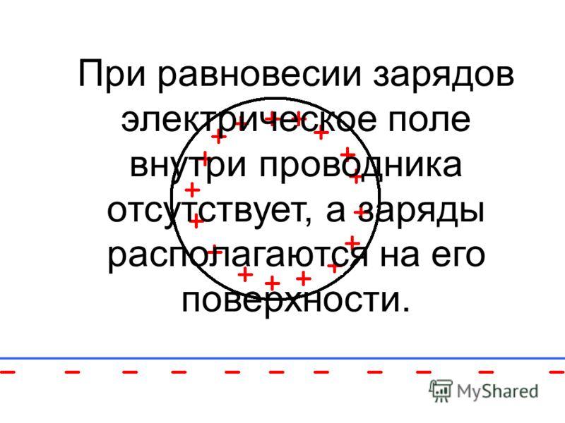 При равновесии зарядов электрическое поле внутри проводника отсутствует, а заряды располагаются на его поверхности.