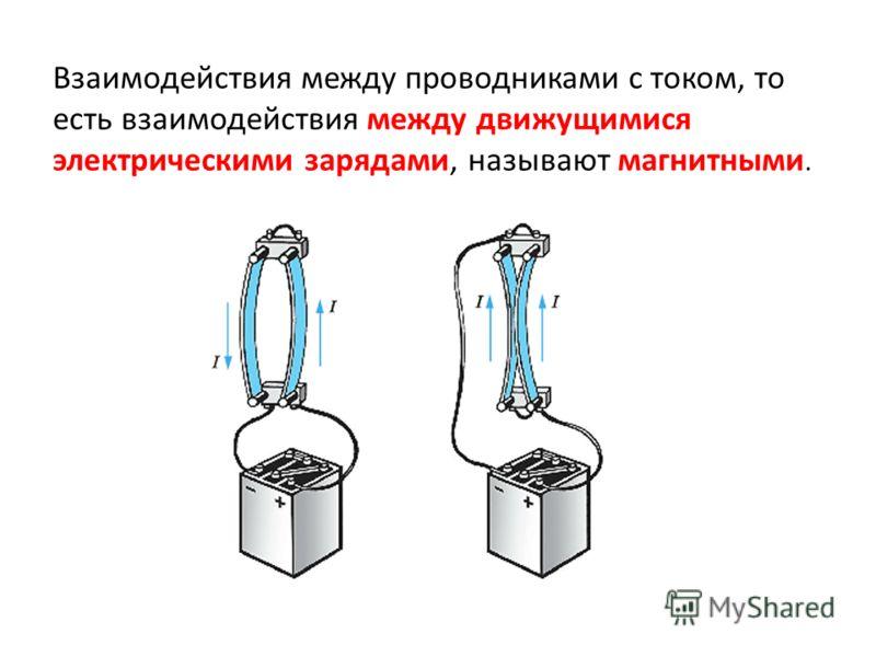 Взаимодействия между проводниками с током, то есть взаимодействия между движущимися электрическими зарядами, называют магнитными.
