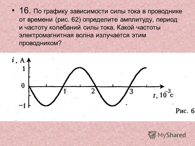 16. По графику зависимости силы тока в проводнике от времени (рис. 62) определите амплитуду, период и частоту колебаний силы тока. Какой частоты электромагнитная волна излучается этим проводником?