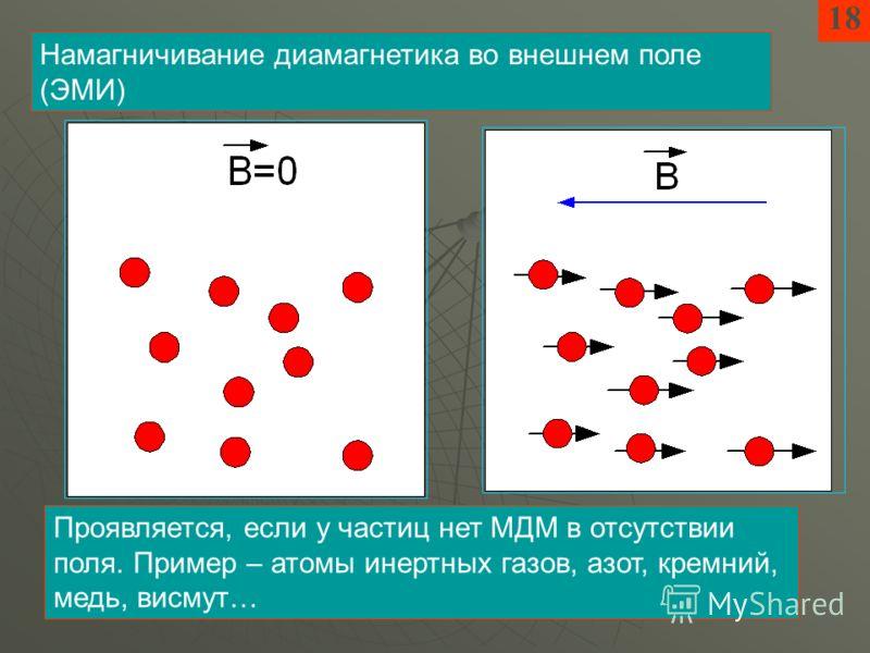 Намагничивание диамагнетика во внешнем поле (ЭМИ) 18 Проявляется, если у частиц нет МДМ в отсутствии поля. Пример – атомы инертных газов, азот, кремний, медь, висмут…