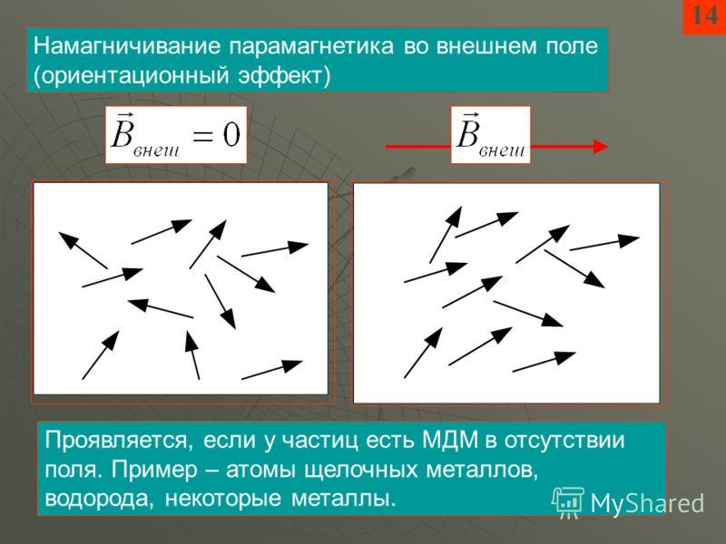 Намагничивание парамагнетика во внешнем поле (ориентационный эффект) 14 Проявляется, если у частиц есть МДМ в отсутствии поля. Пример – атомы щелочных металлов, водорода, некоторые металлы.