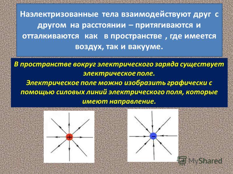 Наэлектризованные тела взаимодействуют друг с другом на расстоянии – притягиваются и отталкиваются как в пространстве, где имеется воздух, так и вакууме. В пространстве вокруг электрического заряда существует электрическое поле. Электрическое поле мо