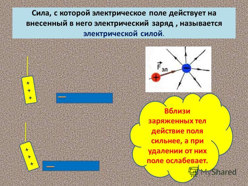 Сила, с которой электрическое поле действует на внесенный в него электрический заряд, называется электрической силой. ++++++ ++++++ Вблизи заряженных тел действие поля сильнее, а при удалении от них поле ослабевает.