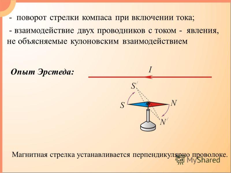 Опыт Эрстеда: - поворот стрелки компаса при включении тока; - взаимодействие двух проводников с током - явления, не объясняемые кулоновским взаимодействием Магнитная стрелка устанавливается перпендикулярно проволоке.