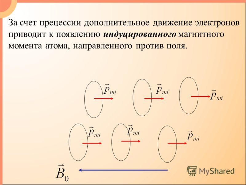 За счет прецессии дополнительное движение электронов приводит к появлению индуцированного магнитного момента атома, направленного против поля.