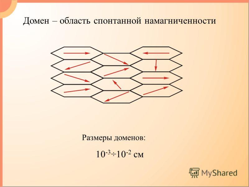 Размеры доменов: 10 -3 ÷10 -2 см Домен – область спонтанной намагниченности