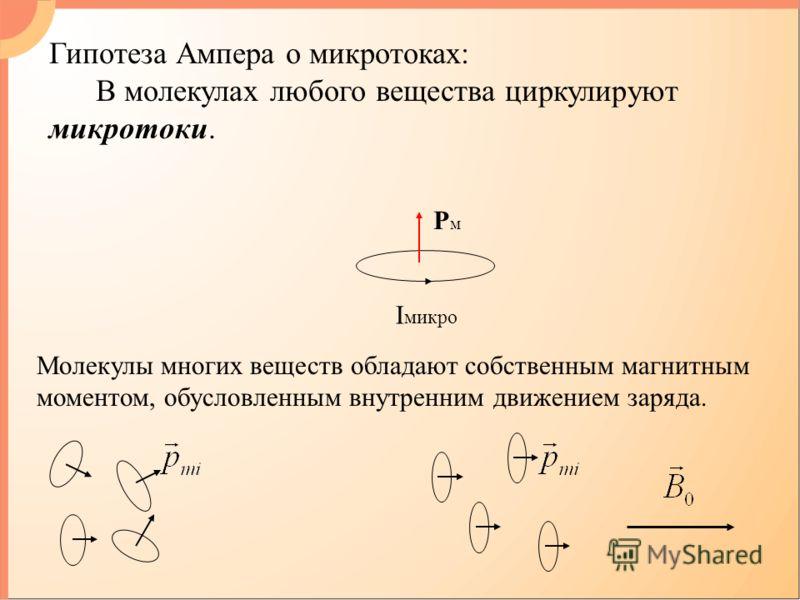 I микро РмРм Гипотеза Ампера о микротоках: В молекулах любого вещества циркулируют микротоки. Молекулы многих веществ обладают собственным магнитным моментом, обусловленным внутренним движением заряда.
