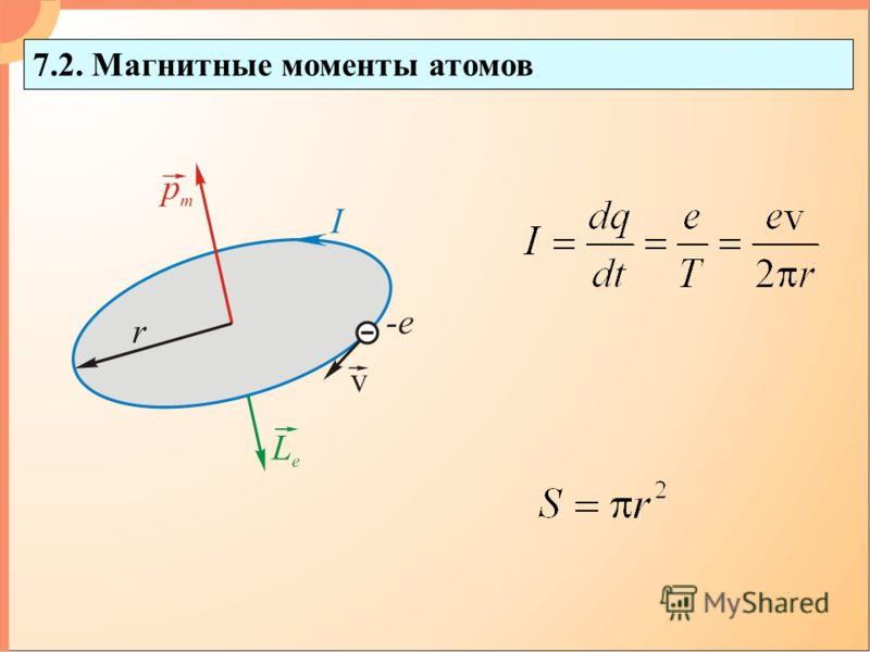 7.2. Магнитные моменты атомов