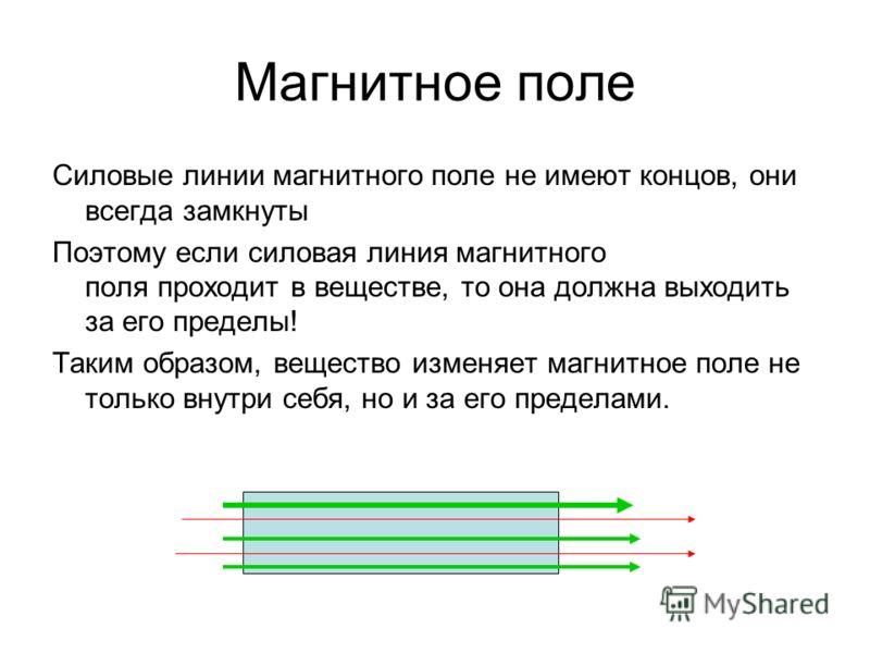 Магнитное поле Силовые линии магнитного поле не имеют концов, они всегда замкнуты Поэтому если силовая линия магнитного поля проходит в веществе, то она должна выходить за его пределы! Таким образом, вещество изменяет магнитное поле не только внутри