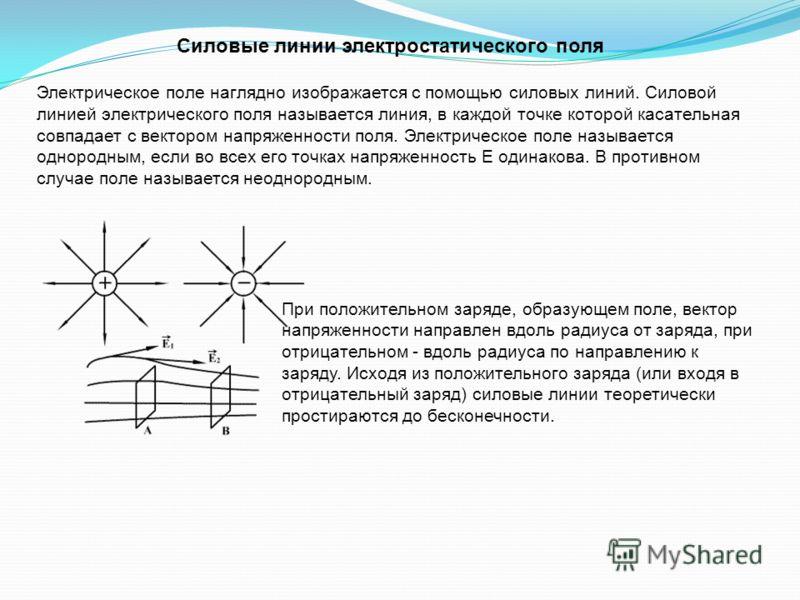 Силовые линии электростатического поля Электрическое поле наглядно изображается с помощью силовых линий. Силовой линией электрического поля называется линия, в каждой точке которой касательная совпадает с вектором напряженности поля. Электрическое по