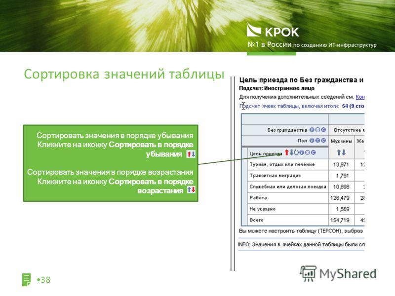 Сортировка значений таблицы 38 Сортировать значения в порядке убывания Кликните на иконку Сортировать в порядке убывания. Сортировать значения в порядке возрастания Кликните на иконку Сортировать в порядке возрастания.