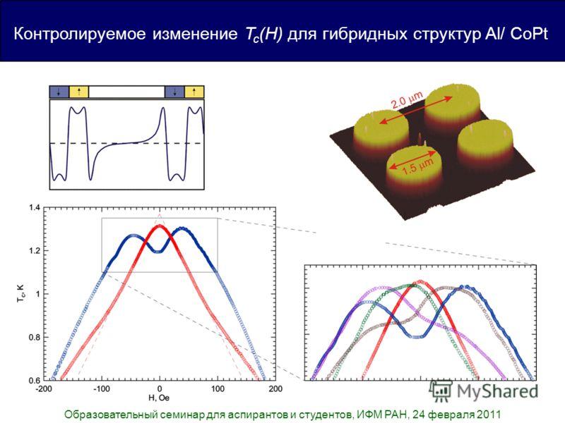 Образовательный семинар для аспирантов и студентов, ИФМ РАН, 24 февраля 2011 Контролируемое изменение T c (H) для гибридных структур Al/ CoPt