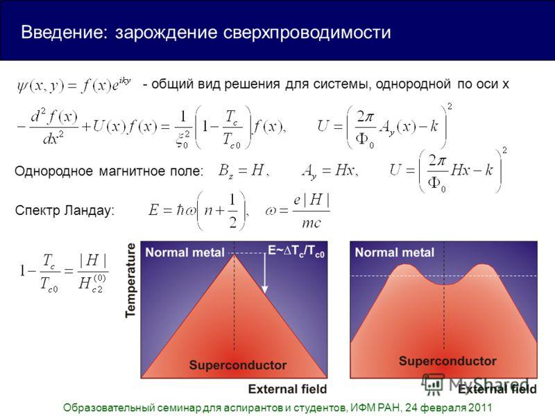 Образовательный семинар для аспирантов и студентов, ИФМ РАН, 24 февраля 2011 Введение: зарождение сверхпроводимости - общий вид решения для системы, однородной по оси х Однородное магнитное поле: Спектр Ландау: