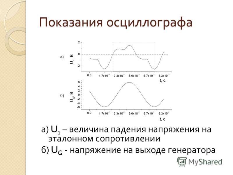 Показания осциллографа а ) U 1 – величина падения напряжения на эталонном сопротивлении б ) U G - напряжение на выходе генератора а) б)