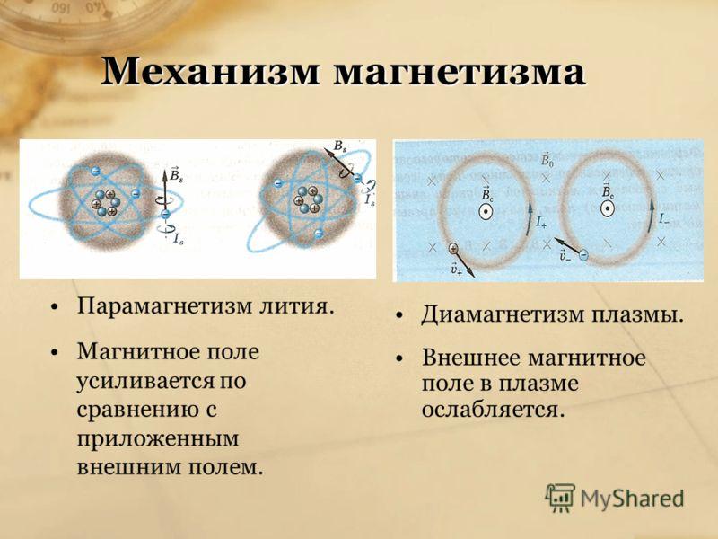 Механизм магнетизма Парамагнетизм лития. Магнитное поле усиливается по сравнению с приложенным внешним полем. Диамагнетизм плазмы. Внешнее магнитное поле в плазме ослабляется.