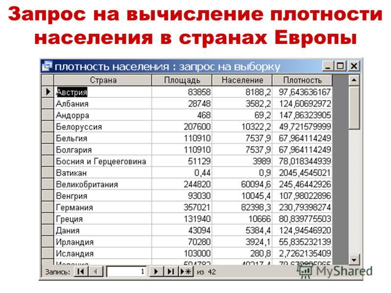 Запрос на вычисление плотности населения в странах Европы