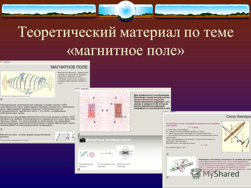 Теоретический материал по теме «магнитное поле»