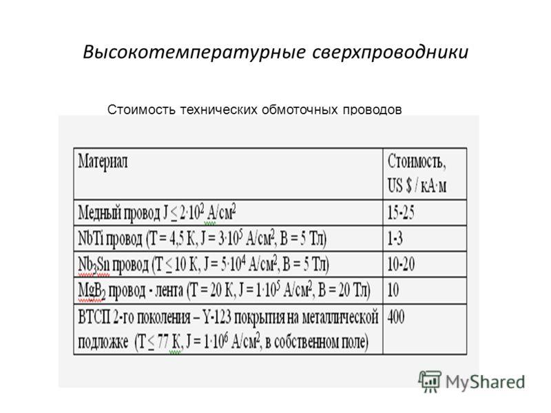 Высокотемпературные сверхпроводники Стоимость технических обмоточных проводов