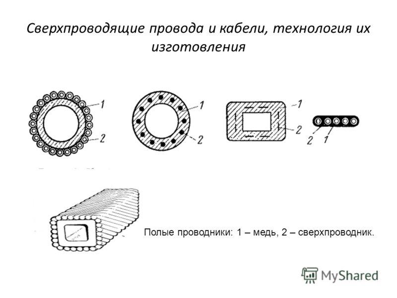 Сверхпроводящие провода и кабели, технология их изготовления Полые проводники: 1 – медь, 2 – сверхпроводник.