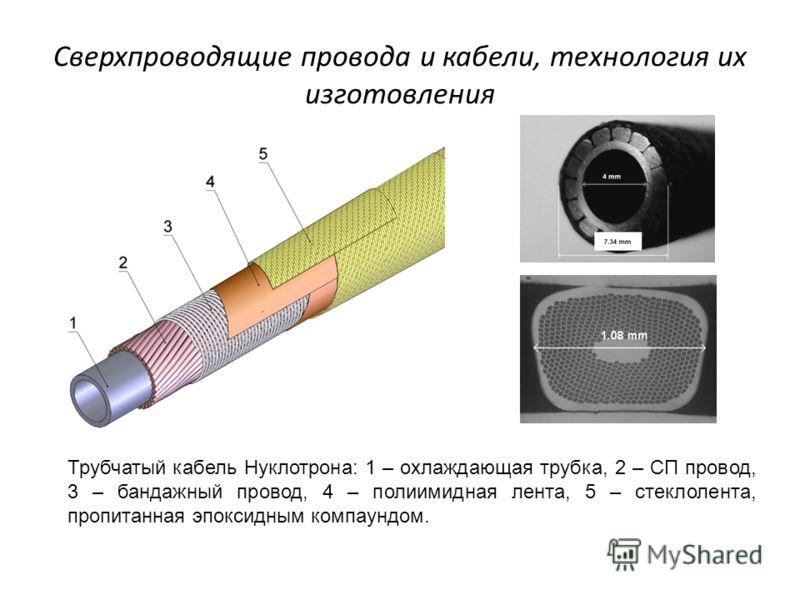 Сверхпроводящие провода и кабели, технология их изготовления Трубчатый кабель Нуклотрона: 1 – охлаждающая трубка, 2 – СП провод, 3 – бандажный провод, 4 – полиимидная лента, 5 – стеклолента, пропитанная эпоксидным компаундом.