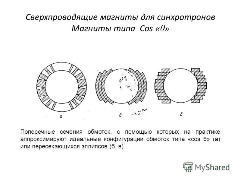 Сверхпроводящие магниты для синхротронов Магниты типа Cos «θ» Поперечные сечения обмоток, с помощью которых на практике аппроксимируют идеальные конфигурации обмоток типа «cos θ» (а) или пересекающихся эллипсов (б, в).