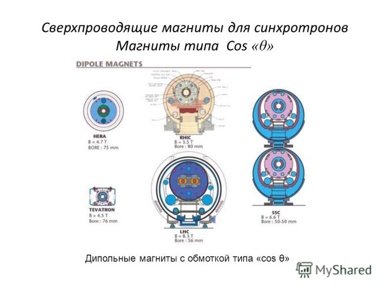 Сверхпроводящие магниты для синхротронов Магниты типа Cos «θ» Дипольные магниты с обмоткой типа «cos θ»