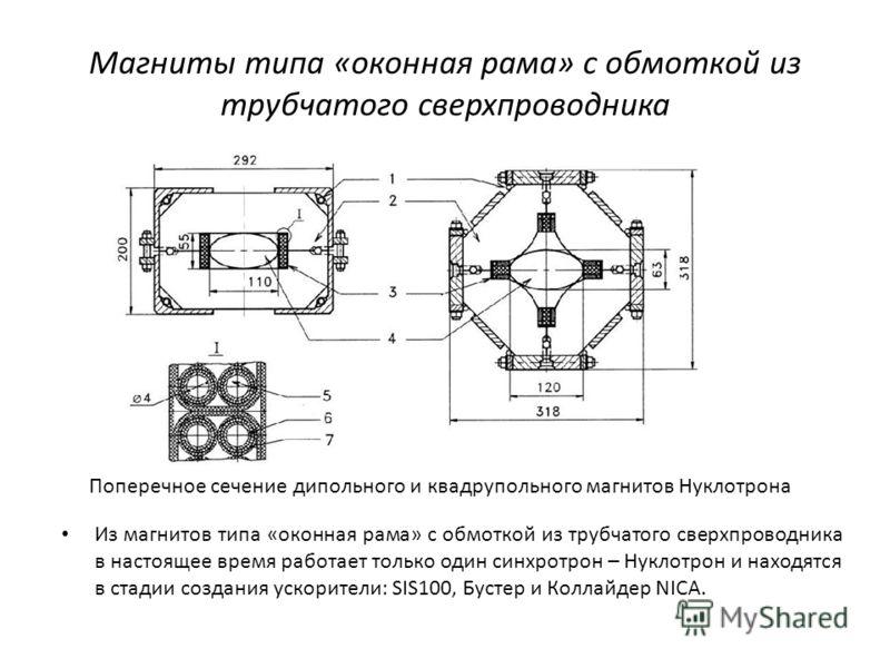 Магниты типа «оконная рама» с обмоткой из трубчатого сверхпроводника Из магнитов типа «оконная рама» с обмоткой из трубчатого сверхпроводника в настоящее время работает только один синхротрон – Нуклотрон и находятся в стадии создания ускорители: SIS1