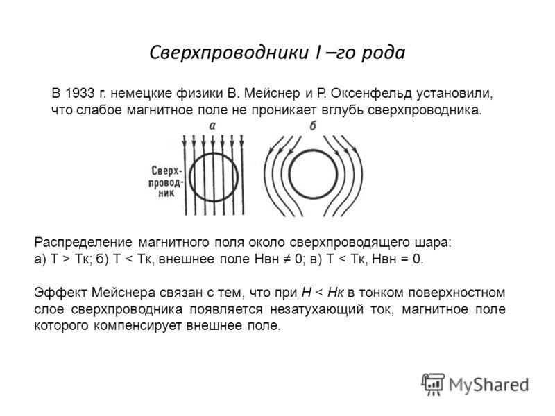 Сверхпроводники I –го рода В 1933 г. немецкие физики В. Мейснер и Р. Оксенфельд установили, что слабое магнитное поле не проникает вглубь сверхпроводника. Распределение магнитного поля около сверхпроводящего шара: а) Т > Тк; б) Т < Тк, внешнее поле Н