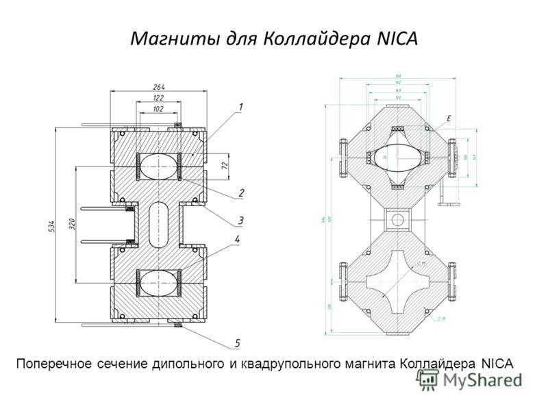 Магниты для Коллайдера NICA Поперечное сечение дипольного и квадрупольного магнита Коллайдера NICA