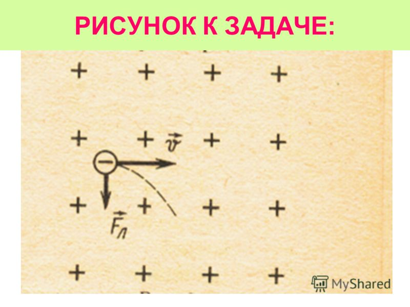 РИСУНОК К ЗАДАЧЕ: