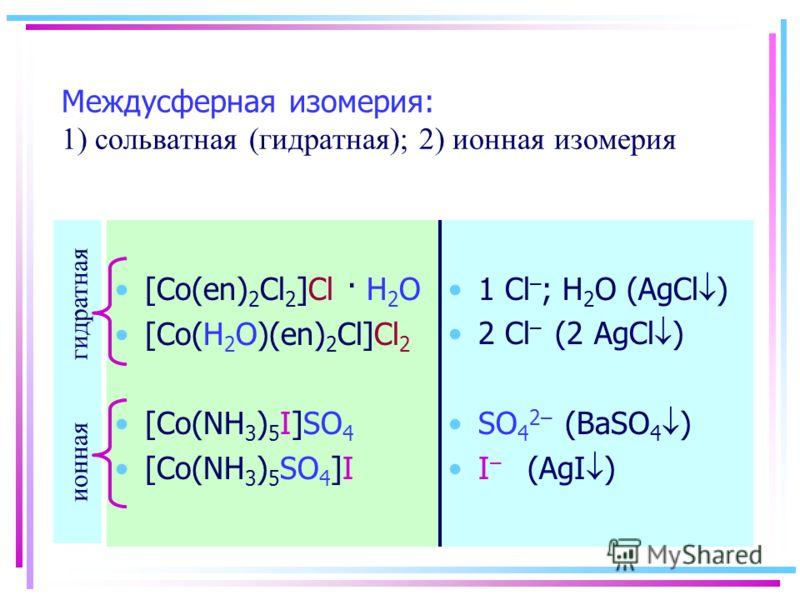 Междусферная изомерия: 1) сольватная (гидратная); 2) ионная изомерия [Co(en) 2 Cl 2 ]Cl · H 2 O [Co(H 2 O)(en) 2 Cl]Cl 2 [Co(NH 3 ) 5 I]SO 4 [Co(NH 3 ) 5 SO 4 ]I 1 Cl – ; H 2 O (AgCl ) 2 Cl – (2 AgCl ) SO 4 2– (BaSO 4 ) I – (AgI ) гидратная ионная