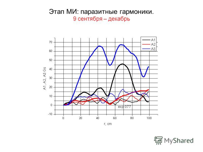 Этап МИ: паразитные гармоники. 9 сентября – декабрь