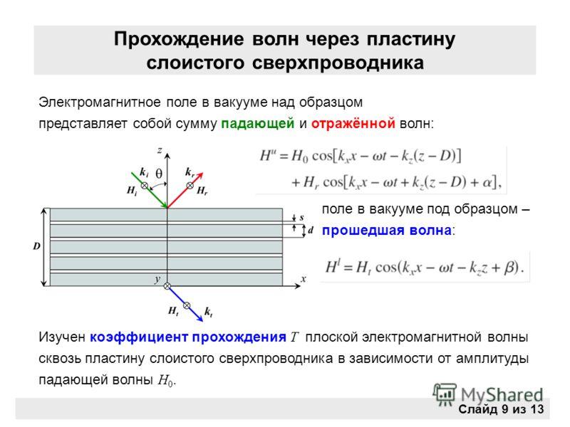 Прохождение волн через пластину слоистого сверхпроводника Электромагнитное поле в вакууме над образцом представляет собой сумму падающей и отражённой волн: поле в вакууме под образцом – прошедшая волна: Изучен коэффициент прохождения T плоской электр