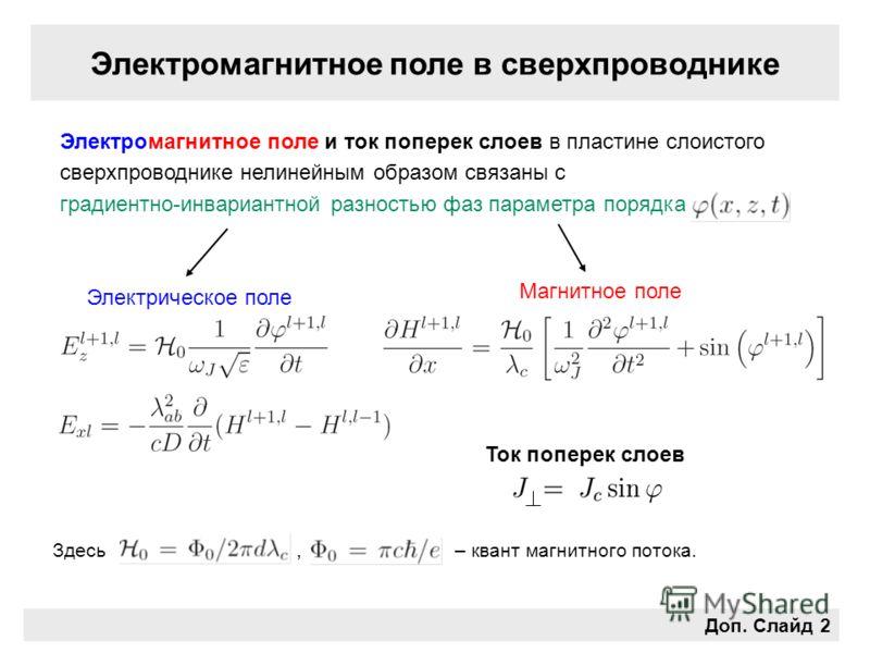 Электромагнитное поле и ток поперек слоев в пластине слоистого сверхпроводнике нелинейным образом связаны с градиентно-инвариантной разностью фаз параметра порядка Магнитное поле Электрическое поле Здесь, – квант магнитного потока. Электромагнитное п
