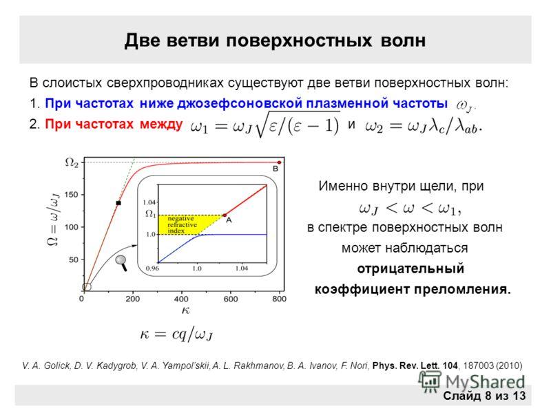 Две ветви поверхностных волн Слайд 8 из 13 V. A. Golick, D. V. Kadygrob, V. A. Yampolskii, A. L. Rakhmanov, B. A. Ivanov, F. Nori, Phys. Rev. Lett. 104, 187003 (2010) В слоистых сверхпроводниках существуют две ветви поверхностных волн: 1. При частота