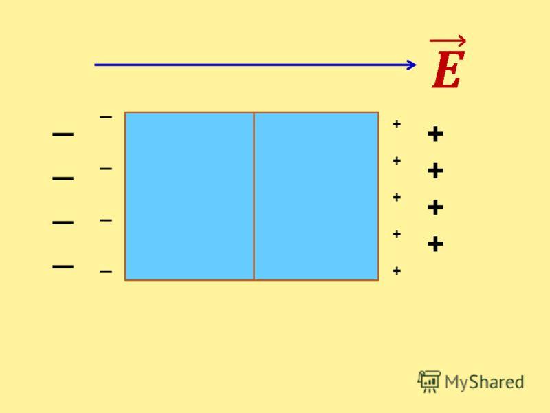 Диэлектрическая проницаемость веществ веществоДиэлектрическая проницаемость среды вода 81 керосин 2,1 масло 2,5 парафин 2,1 слюда 6 стекло 7