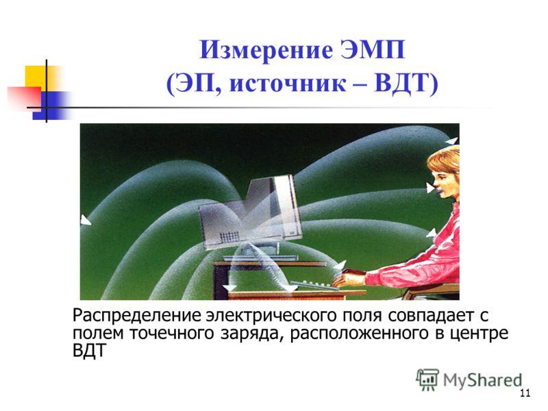 11 Измерение ЭМП (ЭП, источник – ВДТ) Распределение электрического поля совпадает с полем точечного заряда, расположенного в центре ВДТ