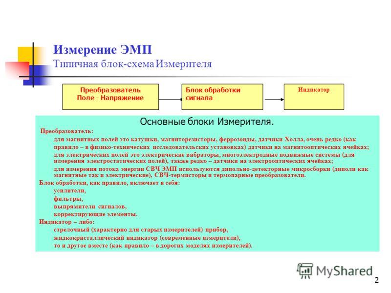 2 Измерение ЭМП Типичная блок-схема Измерителя Основные блоки Измерителя. Преобразователь: для магнитных полей это катушки, магниторезисторы, феррозонды, датчики Холла, очень редко (как правило – в физико-технических исследовательских установках) дат