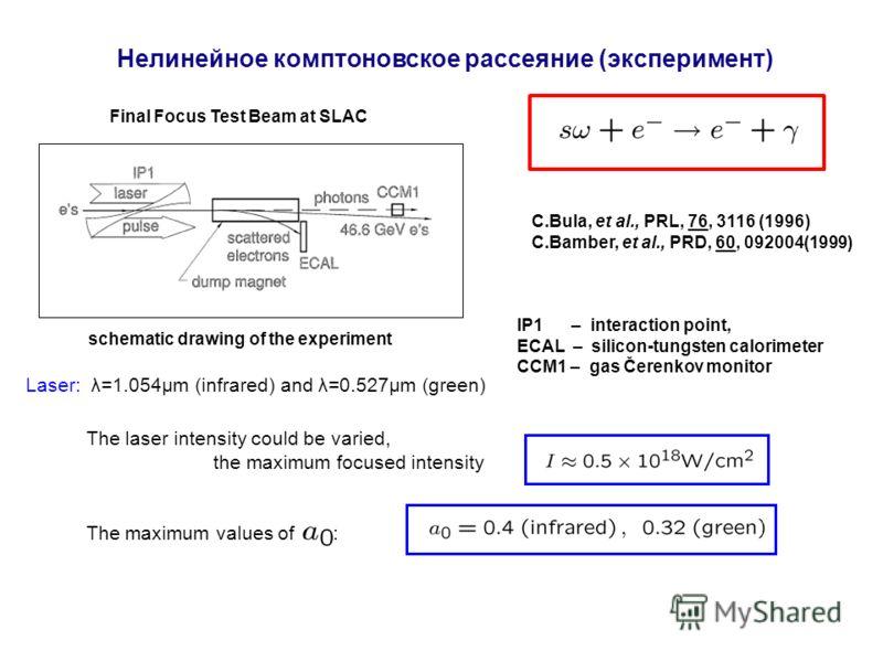 Нелинейное комптоновское рассеяние (эксперимент) C.Bula, et al., PRL, 76, 3116 (1996) C.Bamber, et al., PRD, 60, 092004(1999) schematic drawing of the experiment IP1 – interaction point, ECAL – silicon-tungsten calorimeter CCM1 – gas Čerenkov monitor