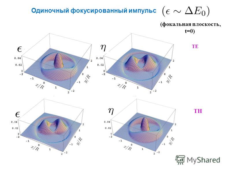 (фокальная плоскость, t=0) Одиночный фокусированный импульс ТЕ ТН