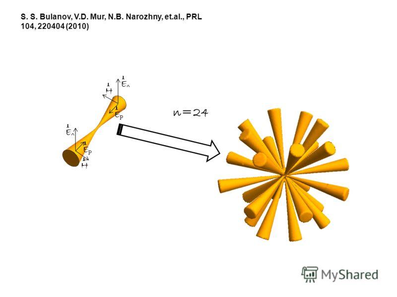 n=24 S. S. Bulanov, V.D. Mur, N.B. Narozhny, et.al., PRL 104, 220404 (2010)