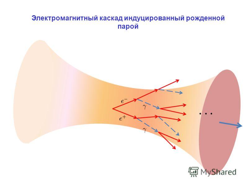 Электромагнитный каскад индуцированный рожденной парой