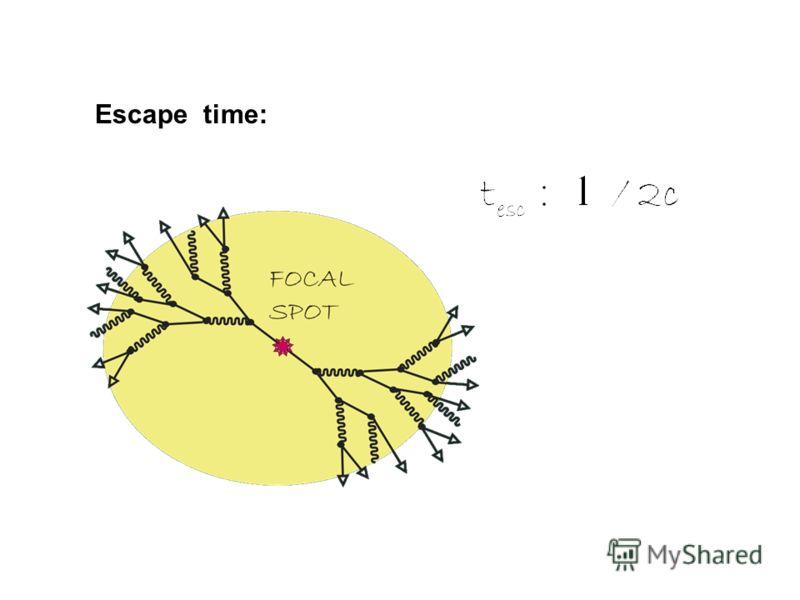Escape time: