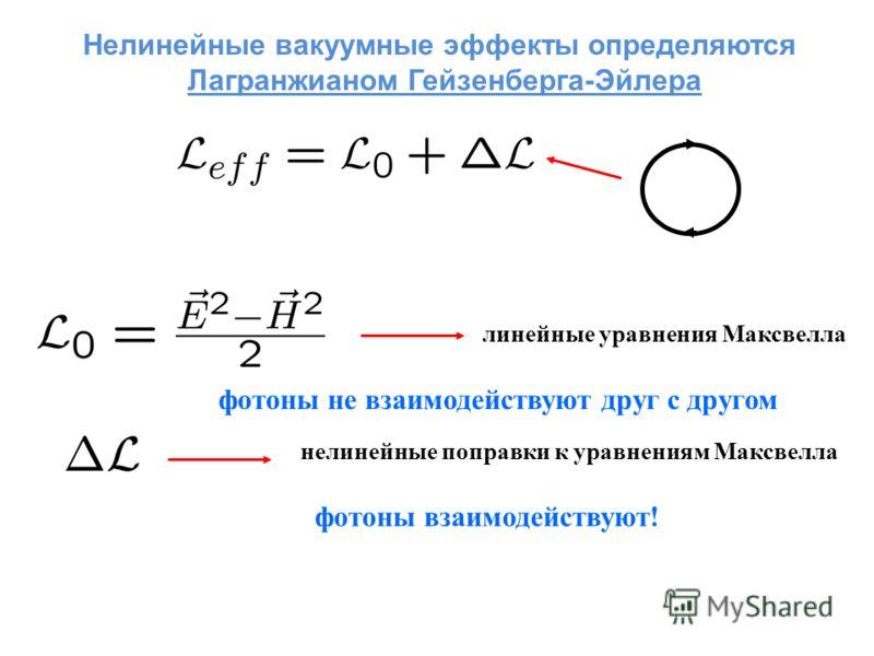 Нелинейные вакуумные эффекты определяются Лагранжианом Гейзенберга-Эйлера линейные уравнения Максвелла фотоны не взаимодействуют друг с другом нелинейные поправки к уравнениям Максвелла фотоны взаимодействуют!