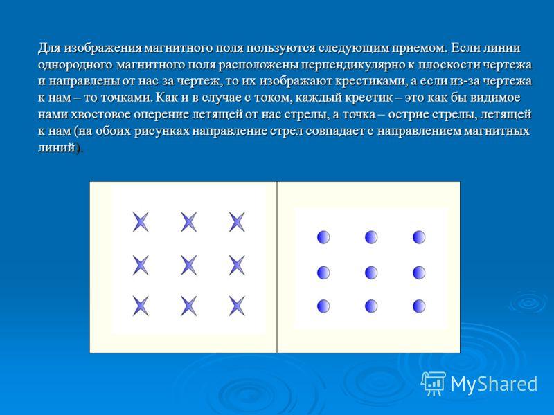 Для изображения магнитного поля пользуются следующим приемом. Если линии однородного магнитного поля расположены перпендикулярно к плоскости чертежа и направлены от нас за чертеж, то их изображают крестиками, а если из-за чертежа к нам – то точками.