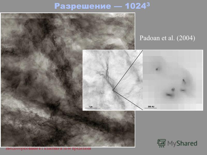 Звездообразование в Галактике и за ее пределами Разрешение 1024 3 Padoan et al. (2004)