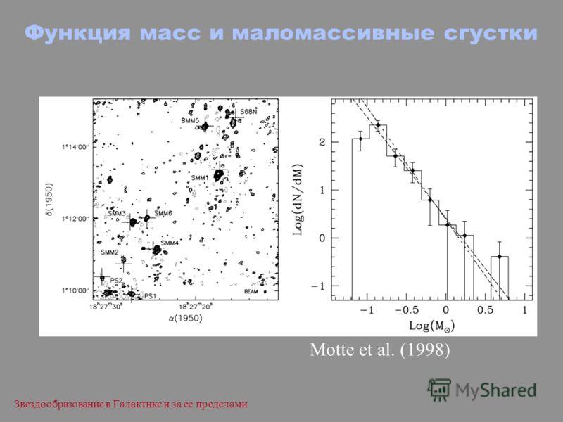 Звездообразование в Галактике и за ее пределами Функция масс и маломассивные сгустки Motte et al. (1998)